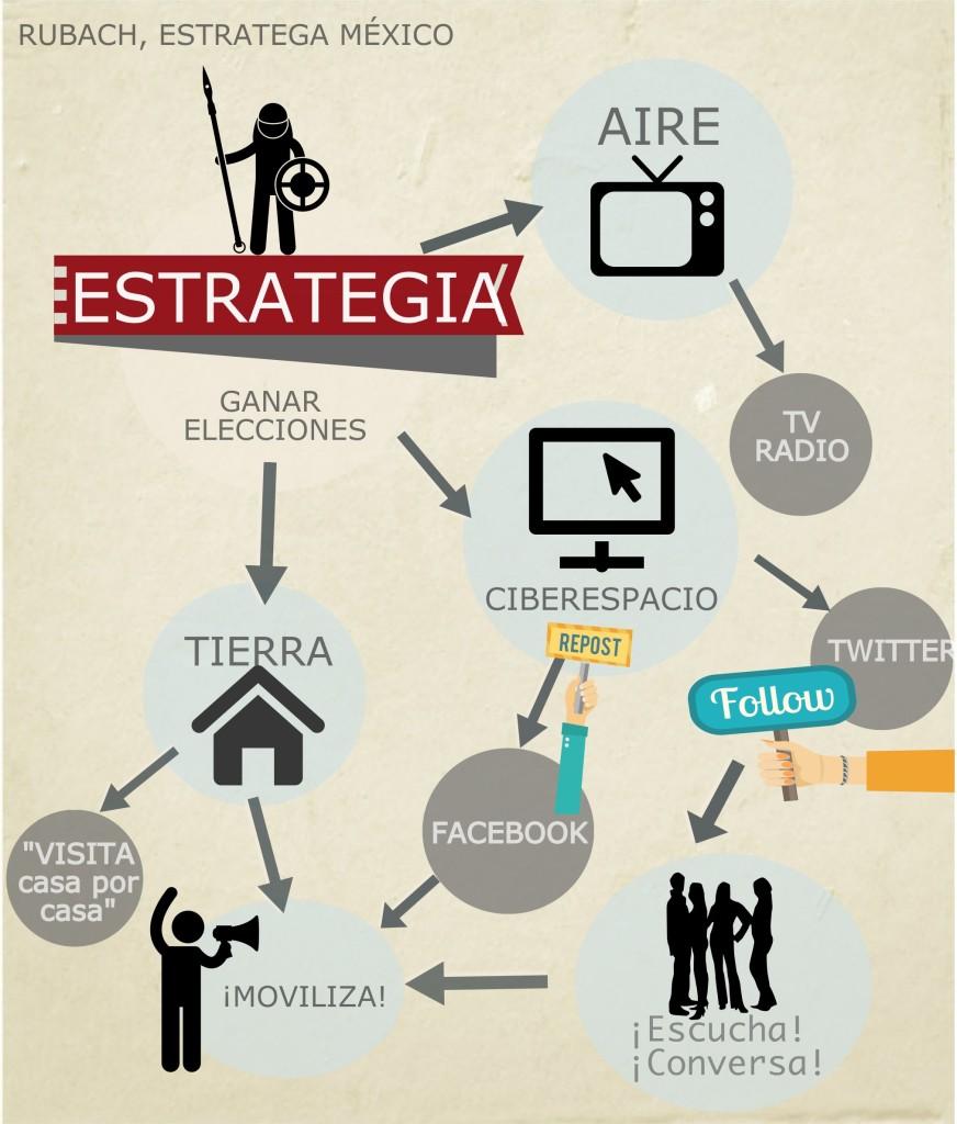 Recuerda Aira, Tierra y Redes Sociales.